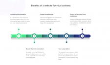 Чому варто створювати вебсайти - для IT компанії