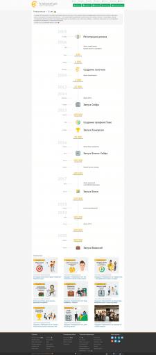 Freelancehunt Timeline