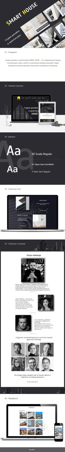 Дизайн корпоративного сайта архитектуры и дизайна