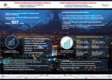 Журнал:  Гид для инвестора