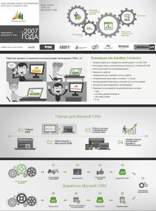 infographic Microsoft CRM