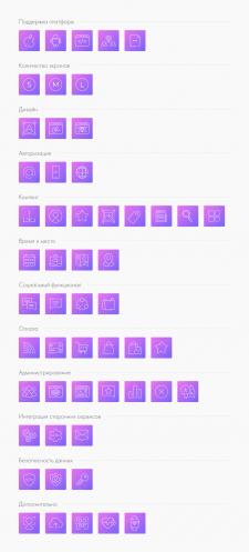 Иконки для калькулятора на сайте