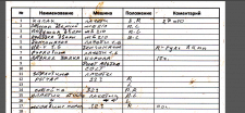 Набор текста из pdf в ексель