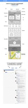 Landing page структура landing page