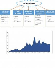 Аналитика фондовых рынков составление графика