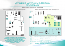 Схема тренажерного зала