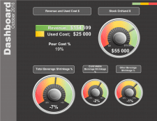 Dashboard KPI Report (Excel)