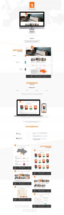 Swisspan - сайт каталог