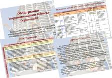 Обзор рынка жилого строительства г. одесса