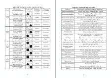 Создание словаря: оформление и перевод таблиц