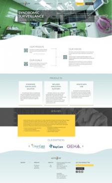 Разработка блога и контактной формы