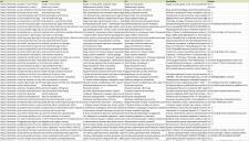 Сбор контента и мета-информации