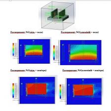 Моделирование потоков воды и воздуха