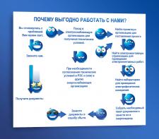 Баннер - инфографика
