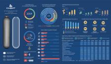 Инфографика для SAFIT нажмите, чтобы перейти