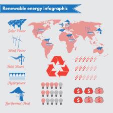 Инфографика по возобновляемой энергетике