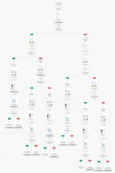 Создание автоматизированной Email-кампании