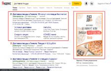 Настройка Яндекс Директ для Доставки Пиццы