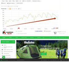 Сайт по продаже туристического снаряжения
