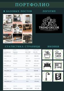 """Оформление страницы для компании """"Trend Decor"""""""