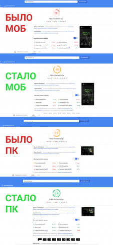 Оптимизация Wordpress Google Page Speed