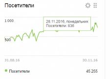 Интернет магазин автозапчастей ВАЗ