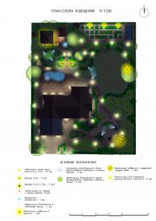 План-схема освещения участка в г.Пестово