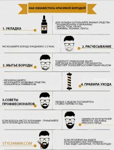"""Инфографика """" Как обзавестись красивой бородой"""""""