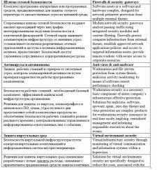Инфосекюрити Рус-Англ