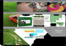 Благоустройство и озеленение частного землевладени