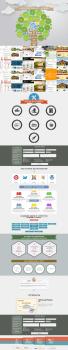 Разработка сайтов от Манджи