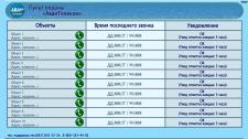 Верстка макета сайта-приложения