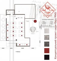 Концептуальний проект кафе - бару RNS