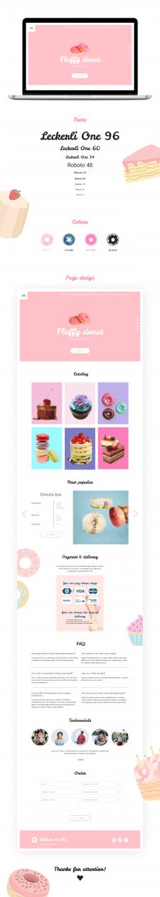 Sweets shop design