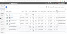 Запуск и ведение Adwords для Новостройки