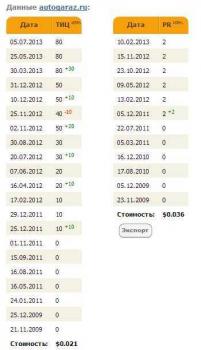 Увеличение тИЦ сайта - www.autogaraz.ru