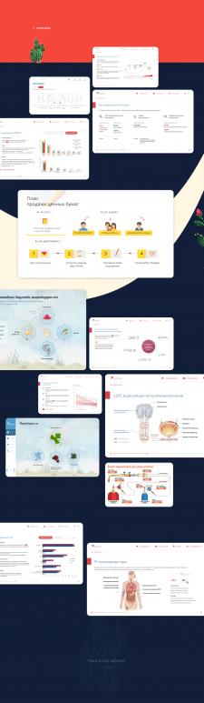Дизайн и Арт / Инфографика