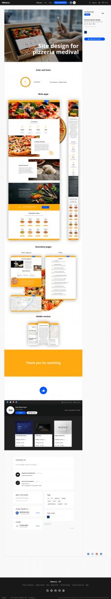 Веб-сайт Пиццерии
