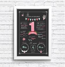 Плакат ко Дню Рождения