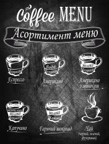 Меню кава