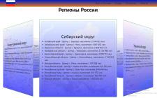 разработка сайта - справочника по регионам России