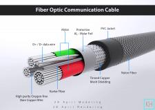 Фибер оптический кабель