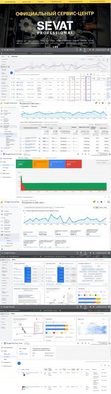 Sevat - инструменты / Google ADS и Google Merchant