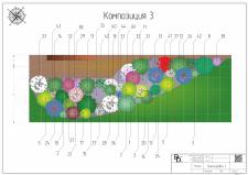 Визуализация дачного участка