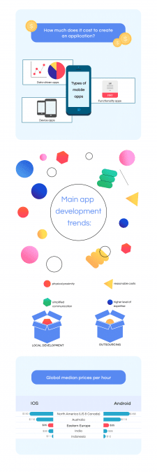 Infographics / Инфографика