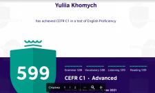 British Council English Score Certificate