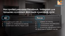 """Реклама Facebook, Insta """"Фасады и шкафы Леоплит"""""""