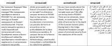 перевод (landing page) 4 languages