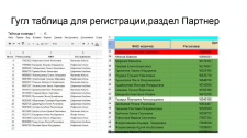 Работа с таблицами в Google