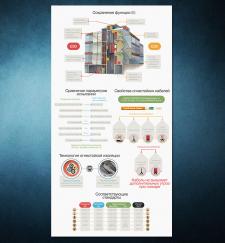 Инфографика для стенда